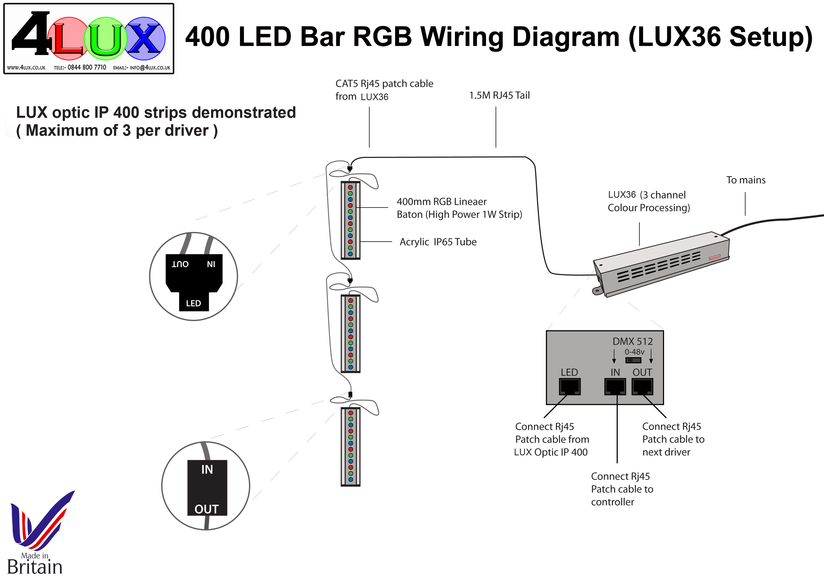 Led Bar Rgbw Non Optic Version 4lux High Power Wiring Diagram Lux 400 Rgb Instructions